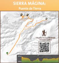Sierra Mágina: Puente de Tierra