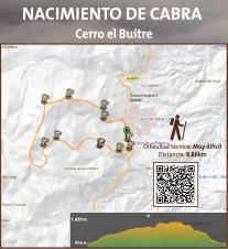 Nacimiento de Cabra: Cerro el Buitre
